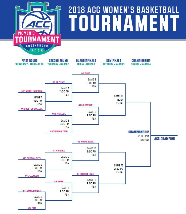 WBB: ACC Tournament Bracket and Schedule – The Crunch Zone