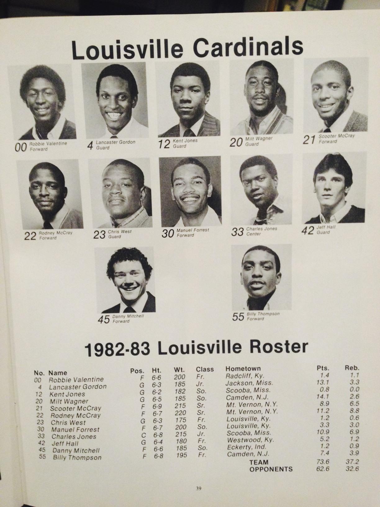 1983 Louisville team photo