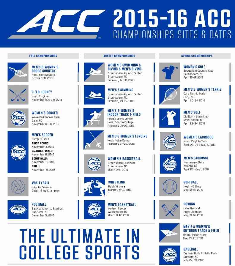 ACC2015-16ChampSites