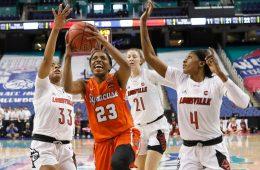 Louisville Women's Basketball 2020 ACC Tournament